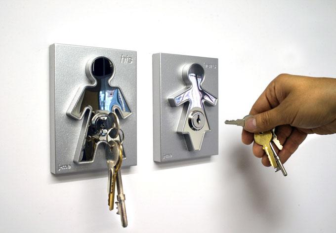 Schlüsselhalter HERS und HIS