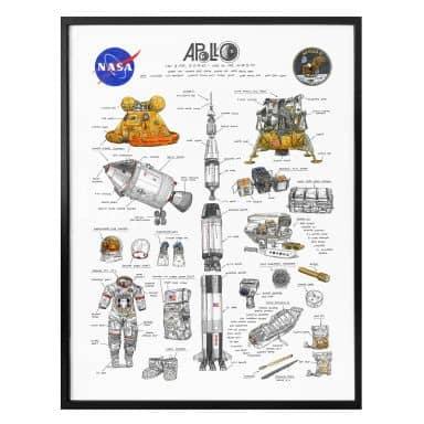 Poster Sparshott - Apollo 11