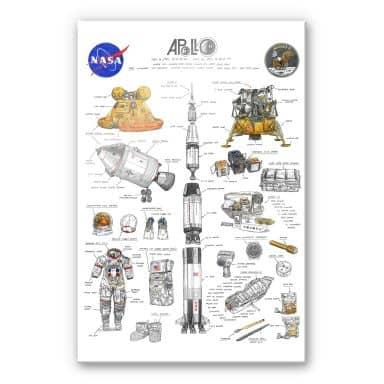 Plexiglas Sparshott - Apollo 11