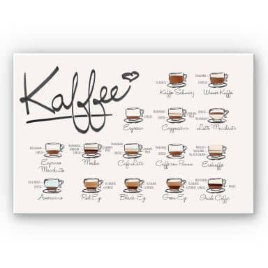 Wandbild Kaffeesorten