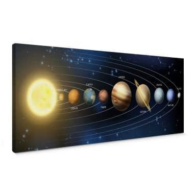 Canvas Print Our Solar System