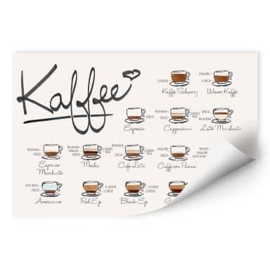 Wallprint Kaffeesorten