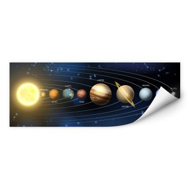 Wall Print Our Solar System