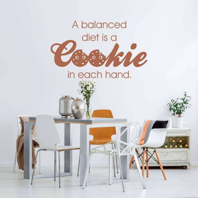 Wandtattoo A Balanced Diet...