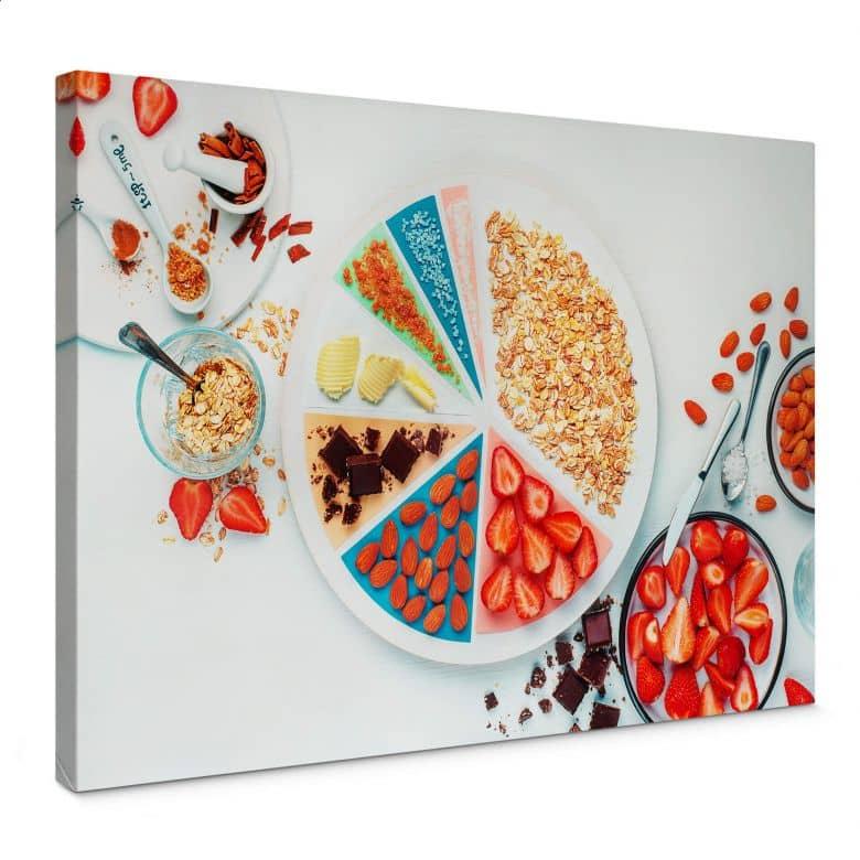 Canvas Print Belenko - Breakfast 03