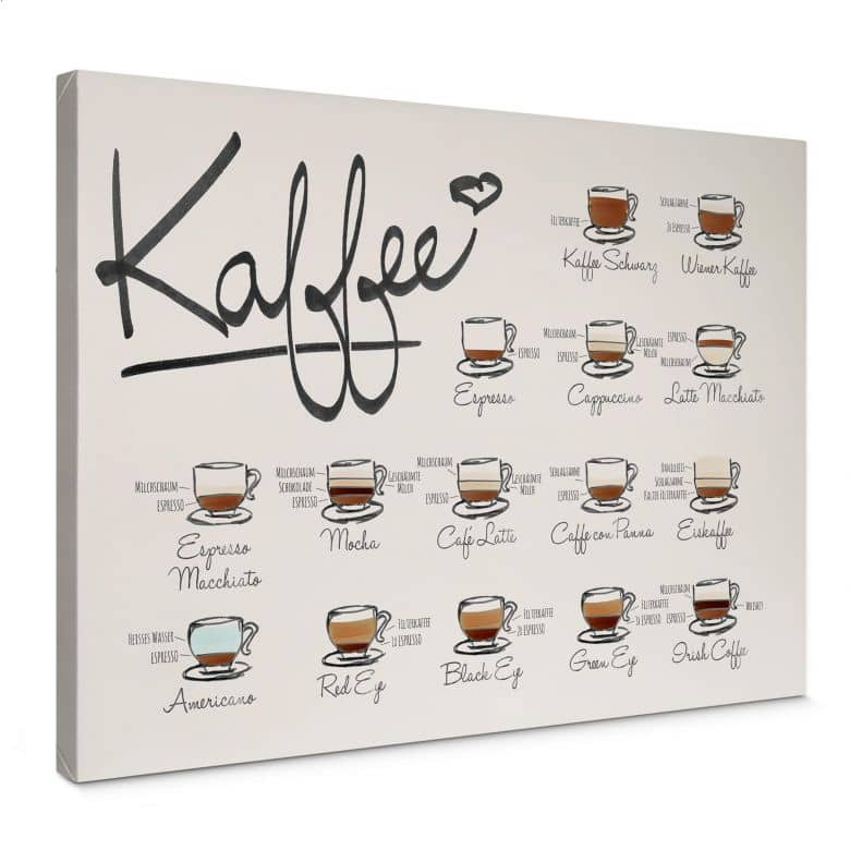 Leinwandbild Kaffeesorten