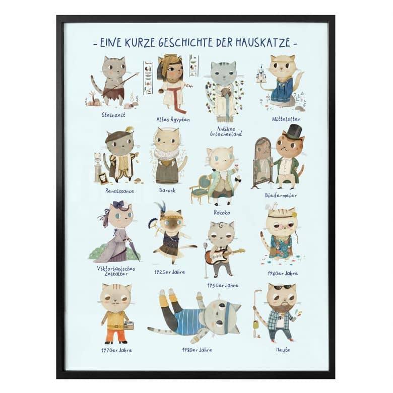 Poster Loske - Geschichte der Hauskatze