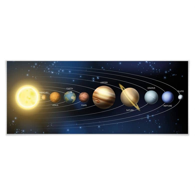 Poster Our Solar System